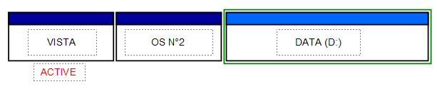 Multi boot Instalvista