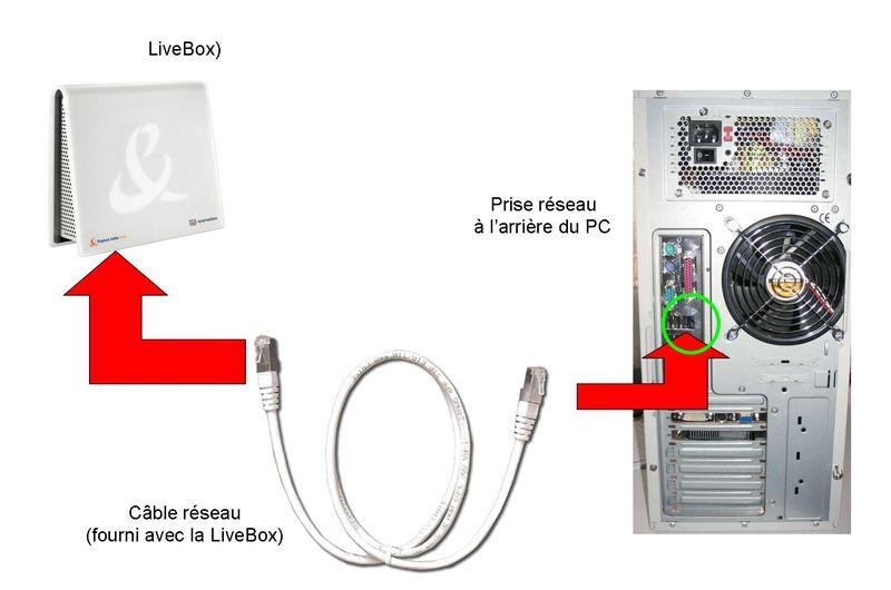 [DOSSIER] Se connecter à Internet Schema-cable-lan